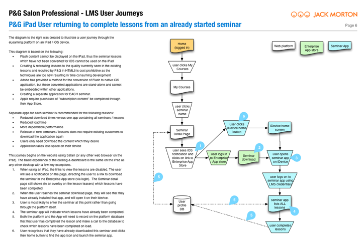PG user journey 06
